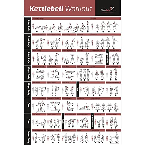 93b61dcd64b Kettlebell Workout Exercise Poster Laminated - Home Gym Weight Lifting  Routine - HIIT Workout - Build