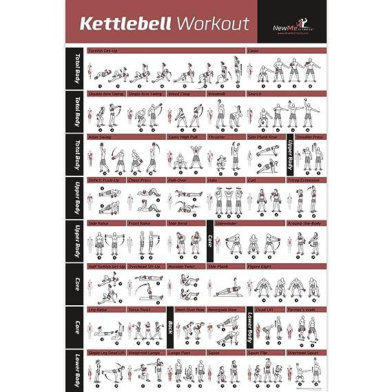 Póster de ejercicios de entrenamiento de pesas laminado - Gimnasio en casa Levantamiento de Peso de rutina - HIIT Entrenamiento - La construcción de músculo ...