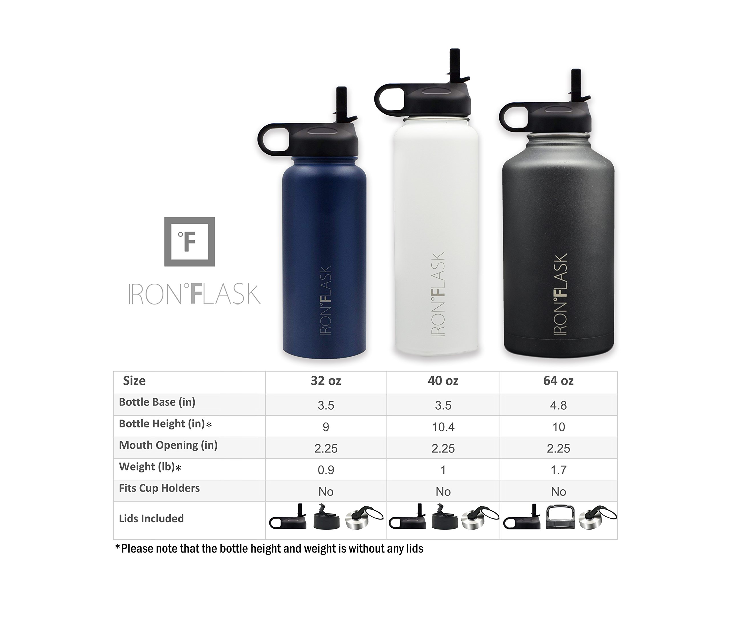 Iron Flask - 40 oz, 3 Lids, Vacuum Insulated Stainless Steel Water Bottle, Hot & Cold, Wide Mouth, Nalgene, Double Walled, Simple Flow Thermo Modern Travel Mug, Hydro Canteen Powder Coated, Black by Iron Flask (Image #2)