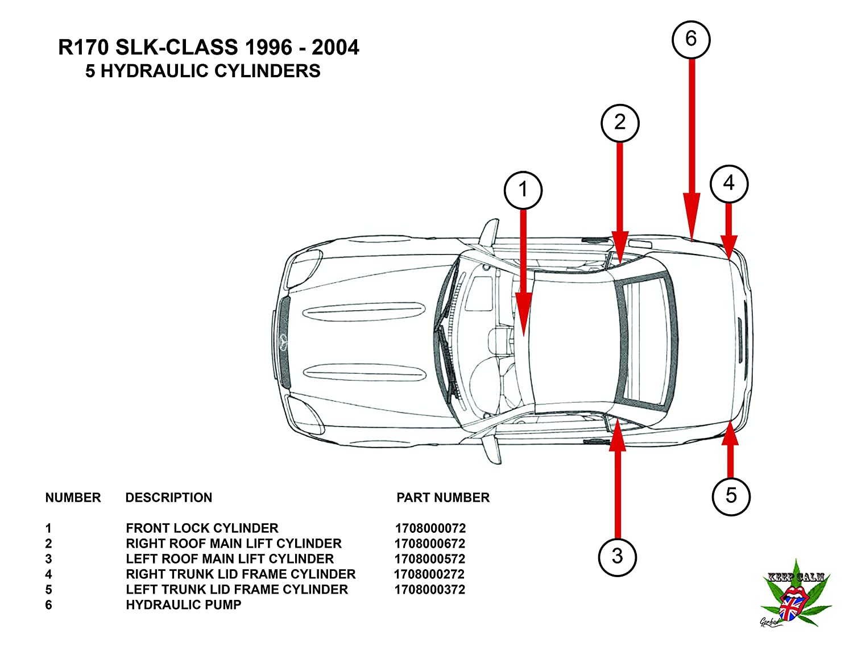 Amazon.com: 96-04 Mercedes SLK 230 Hydraulic Cylinder Repair Kit with Picks  Convertible R170: Automotive