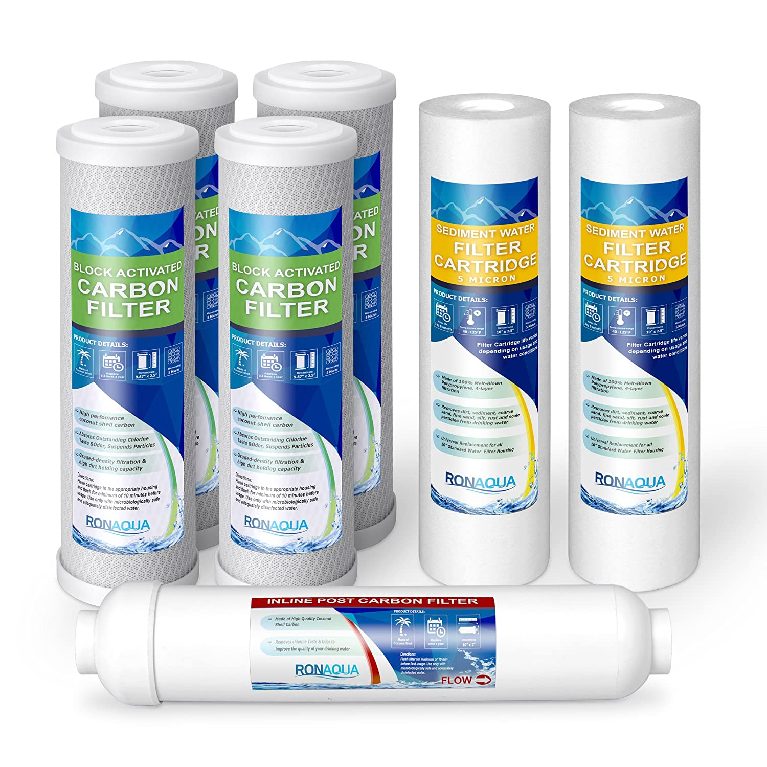 7PK Filters Premier 1-Year 5-Stage Reverse Osmosis Replacement Filter Kit Ronaqua TRTA00586