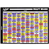2017 Fantasy Football Draft Board Kit - 12 Team