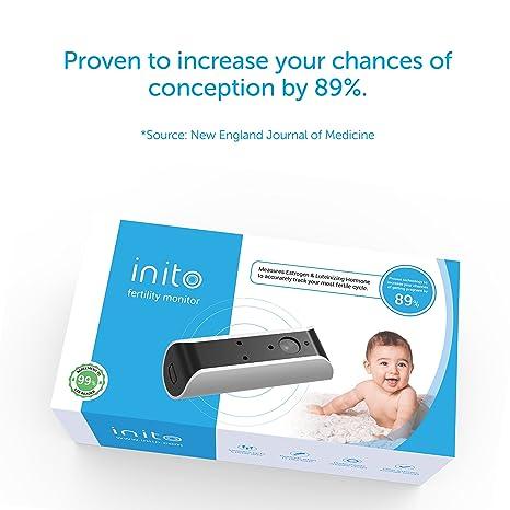 Question fertility prediction bikini line