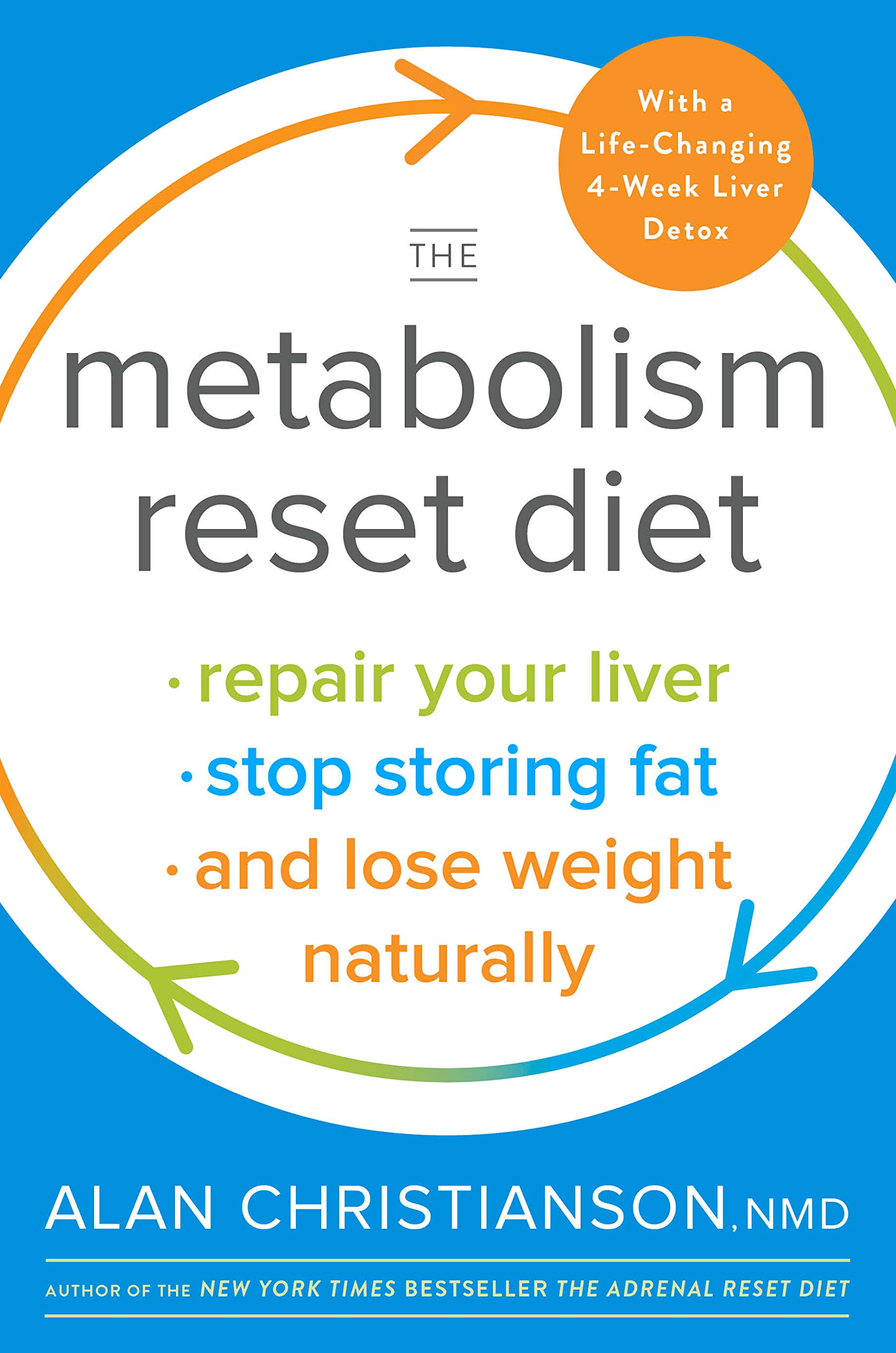 what is the metabolism reset diet?