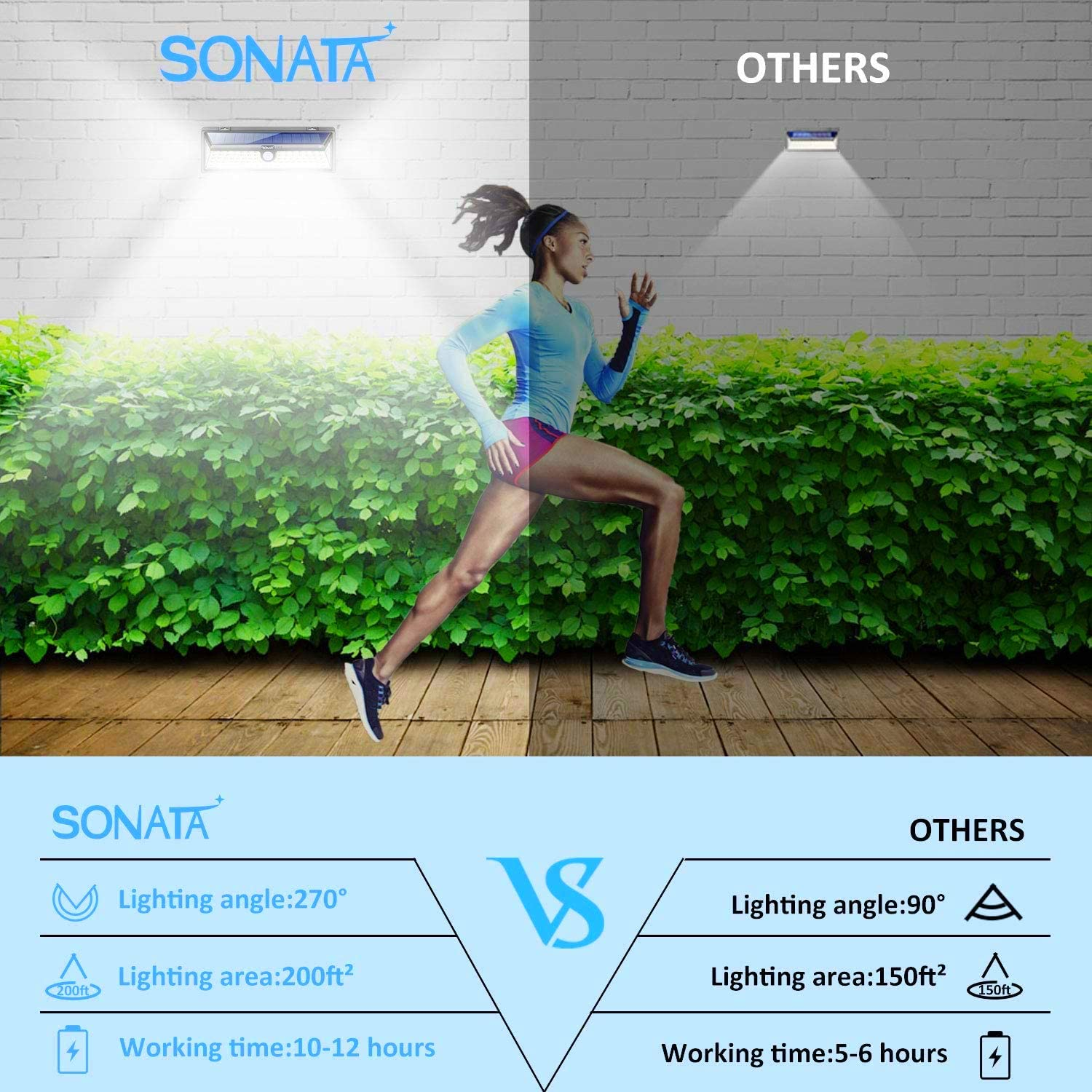 SONATA Solar Lights Outdoor Fence Upgraded Waterproof Super Bright Security Solar Wall Lights for Garden 2 Pack Backyard 100 LED Solar Motion Sensor Lights with Wide Angle