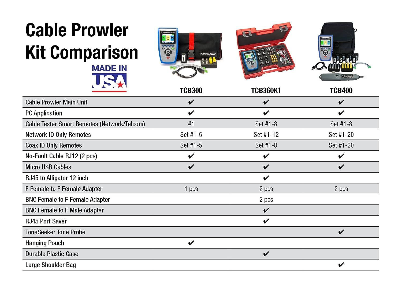 Amazon.com: Platinum Tools TCB360K1 Cable Prowler Cable Tester, Cable Verifier, PoE Detector, TDR, PRO Test Kit: Home Improvement