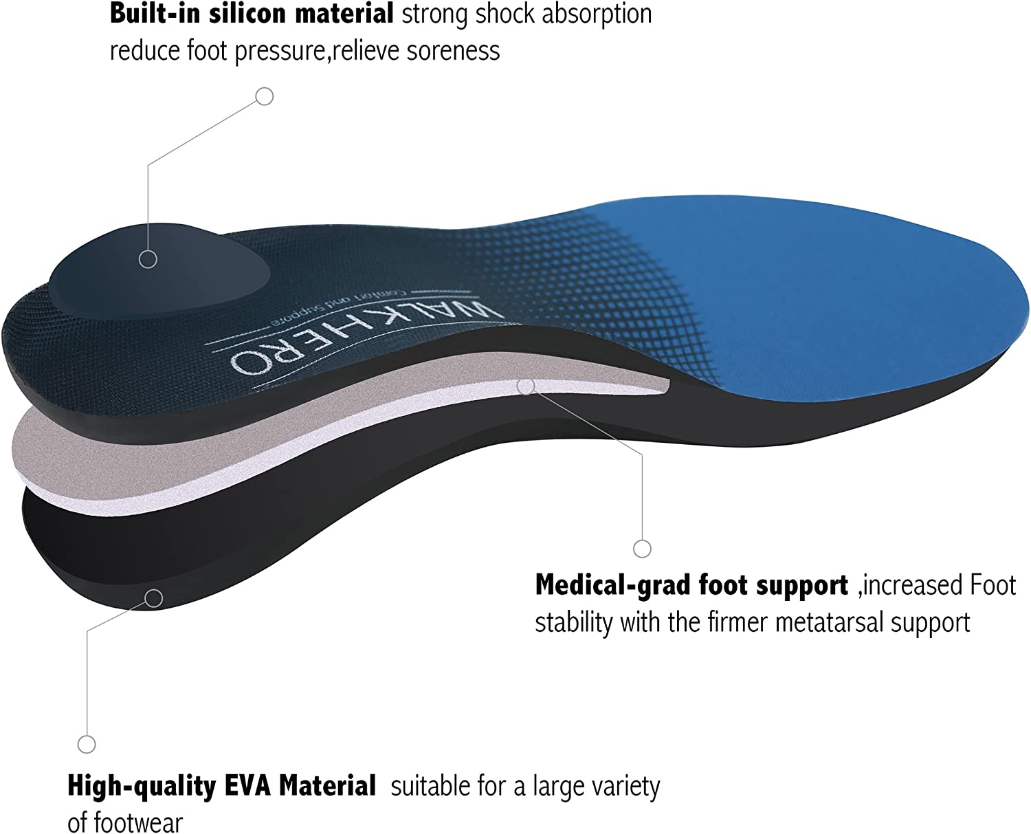 Plantar Fasciitis Feet Insoles Arch Supports Orthotics Inserts Relieve Flat Feet, High Arch, Foot Pain: Shoes