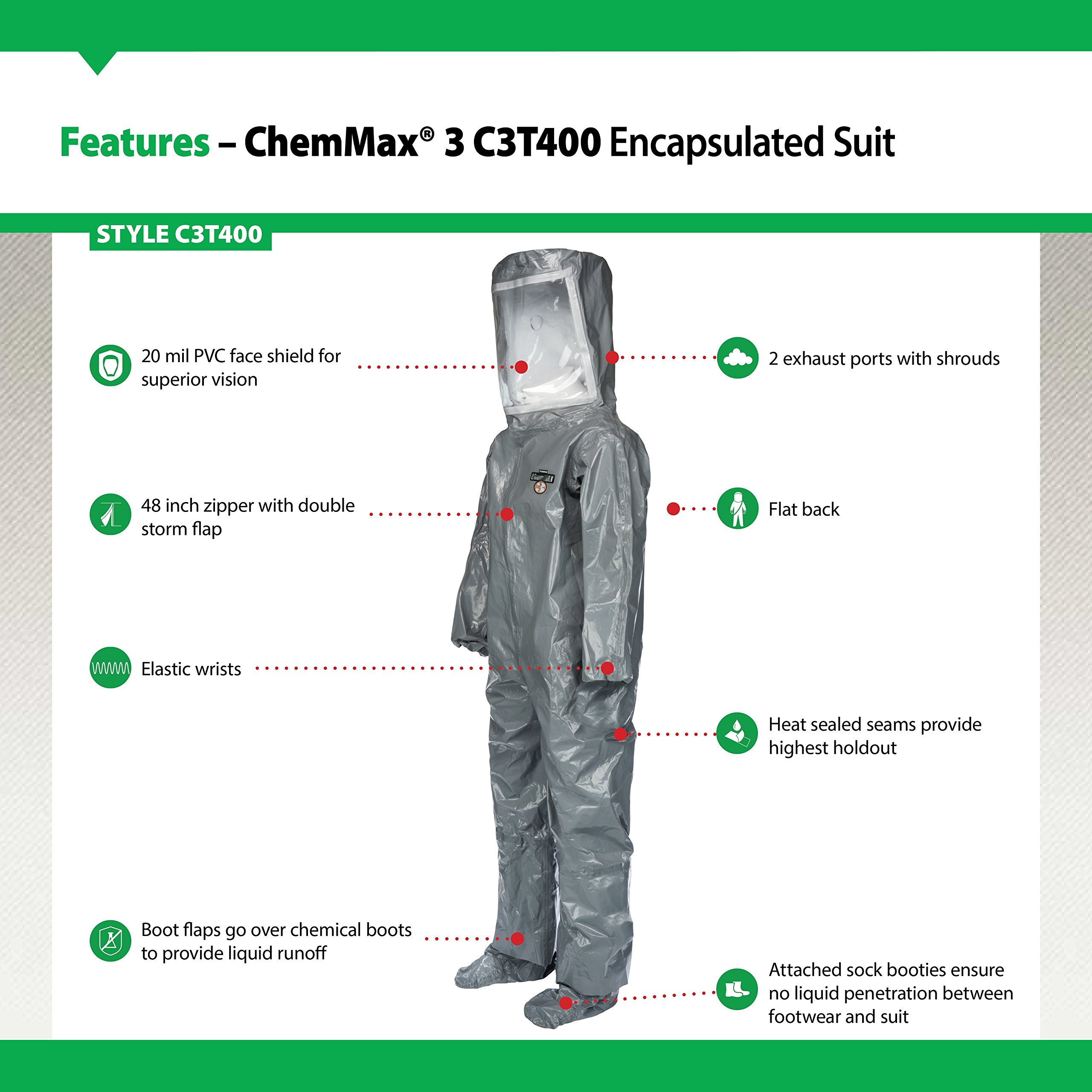 Lakeland ChemMax 3 TES Taped Level B Encapsulated Suit with Flat Back and Back Entry, Disposable, Elastic Cuff, 3X-Large, Gray by Lakeland Industries Inc (Image #3)