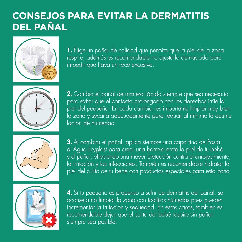 Eryplast Lutsine E45 Pasta al Agua Crema Pañal Bebé - 75G: Amazon.es: Alimentación y bebidas