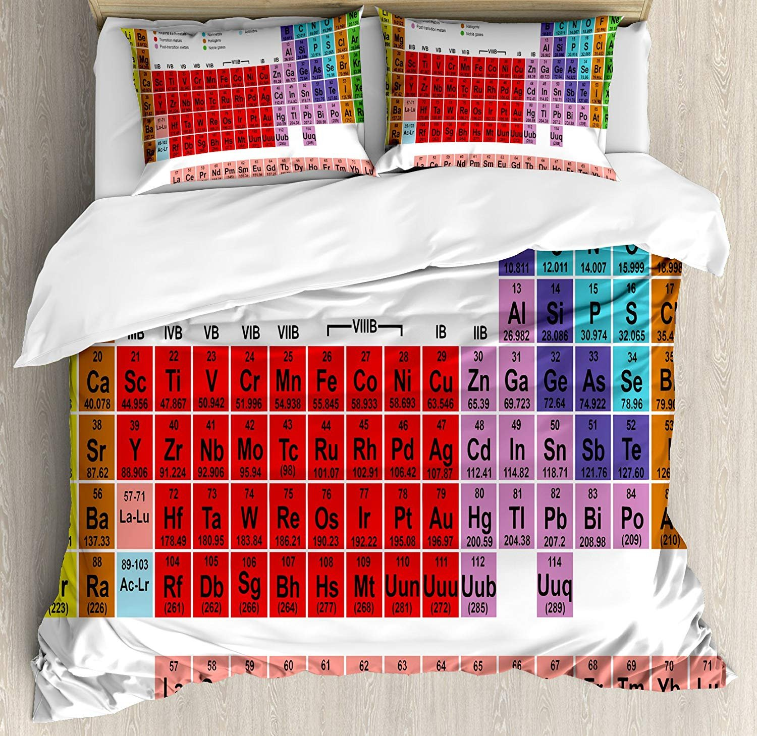 WAZZIT 4 Piece Duvet Cover Set Twin Periodic Table Kids Children Educational Science Chemistry for School Students Teachers Art Print Bedding Set with Zipper Closure Matching 2 Pillow Shams by WAZZIT