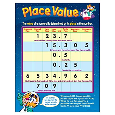 """Trend Enterprises Inc. Place Value Learning Chart, 17"""" x 22"""": Toys & Games"""