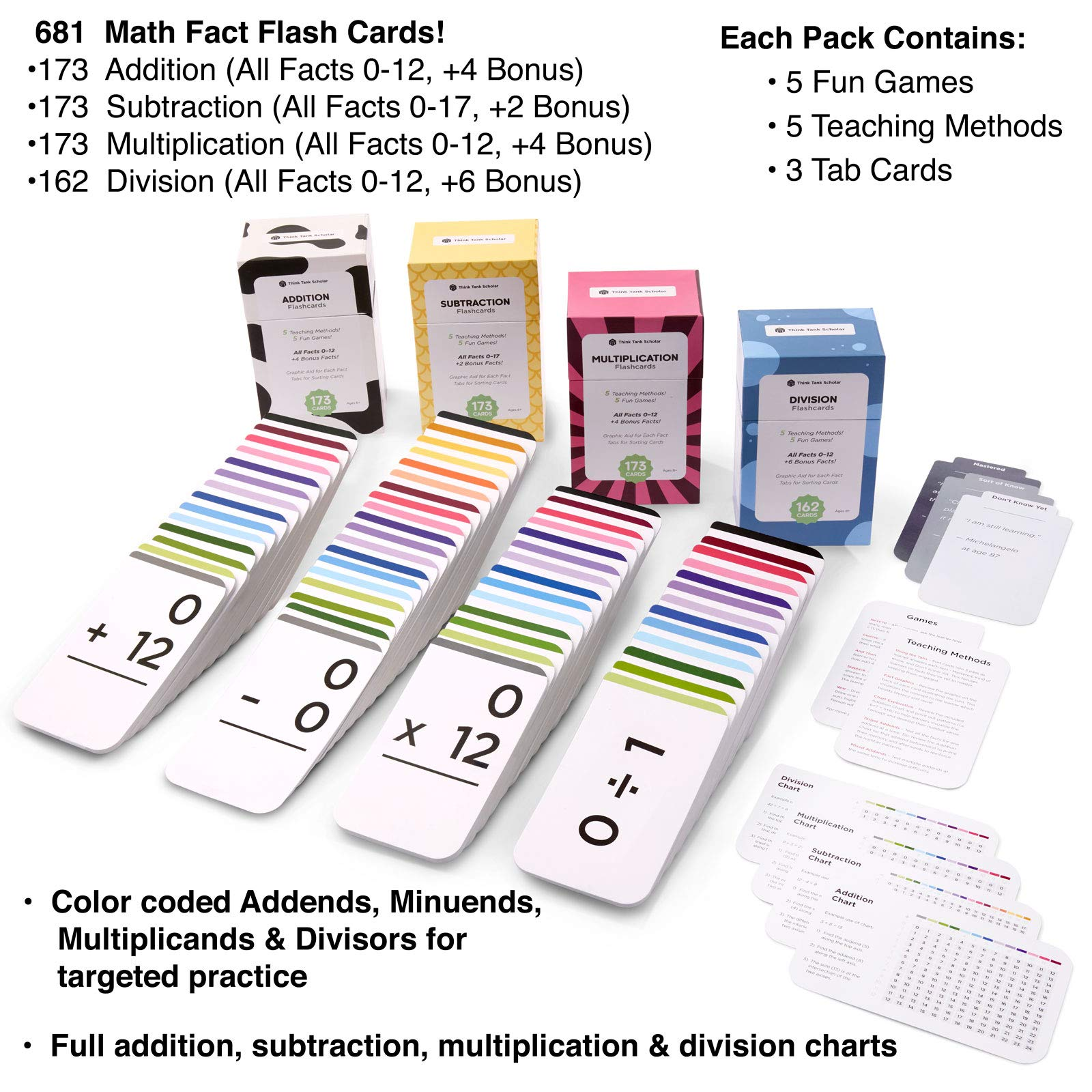 681 Math ADDITION, SUBTRACTION, MULTIPLICATION and DIVISION FLASH CARDS | Bundle Kit with Full Box Sets | All Facts Color Coded | Best for Kids in Kindergarten, 1ST, 2ND, 3RD, 4TH, 5TH and 6TH Grade by Think Tank Scholar (Image #2)
