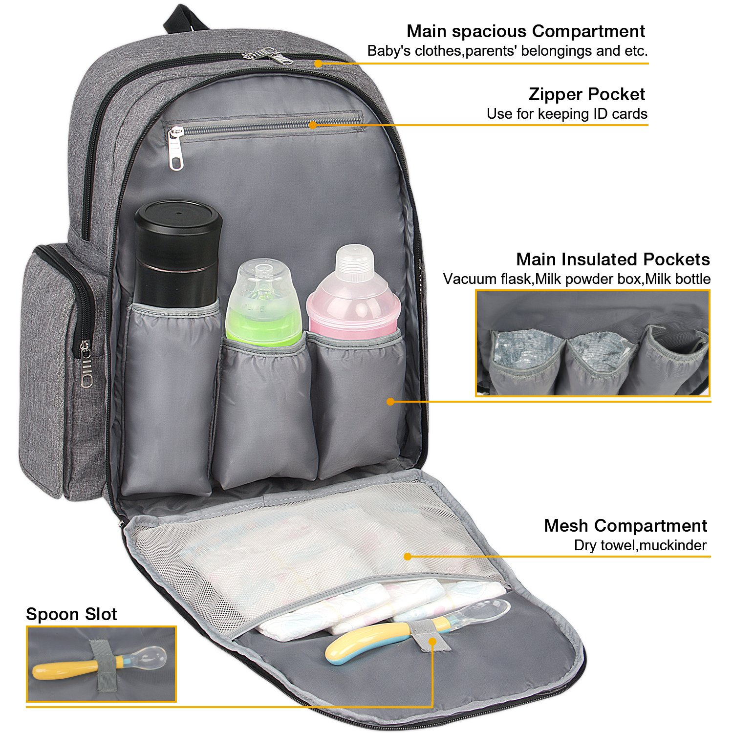Baby Diaper Bag Backpack, Travel Anti Theft Organizer Back Bags with Stroller Straps