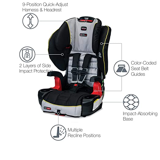 Convertible Car Seat Reviews In 2019 : Buying Guide