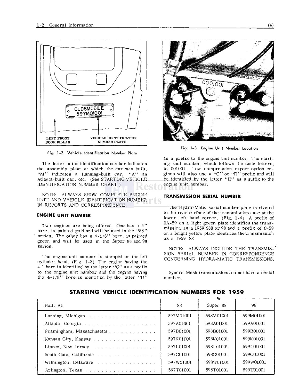 Bishko Automotive Literature 1959 Oldsmobile 98 Super 88 Wiring Diagram Fiesta Shop Service Repair Manual Book Engine