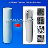 Big Blue Sediment Replacement Water Filters 1
