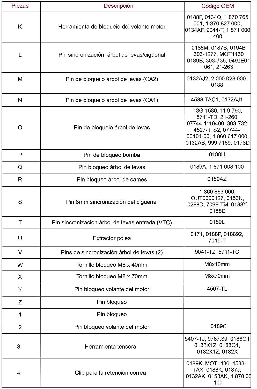 JOMAFA CONJUNTO DE CALADO PARA GRUPO PSA MOTORES CITROEN ...