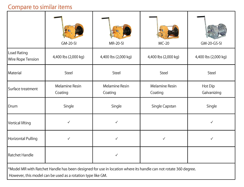 Maxpull Steel Capstan Drum Spur Gear Heavy Duty Hand Manual Winch ...