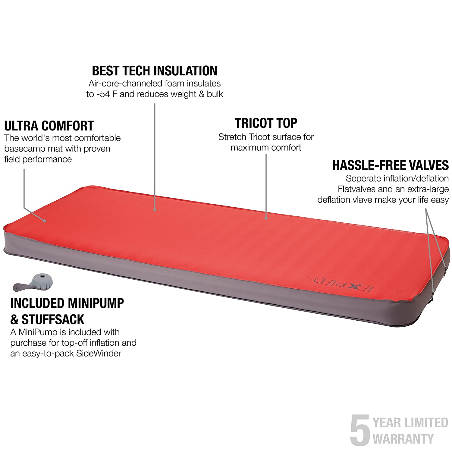 exped vs thermarest