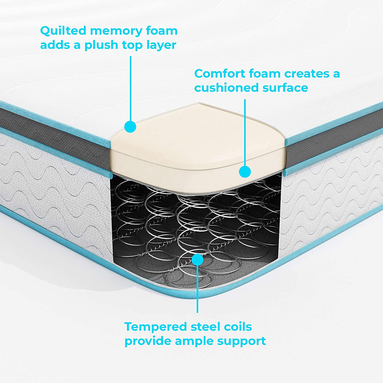 Linenspa 8 Inch Memory Foam and Innerspring Hybrid-Mattress - Medium-Firm Feel - Twin: Furniture & Decor