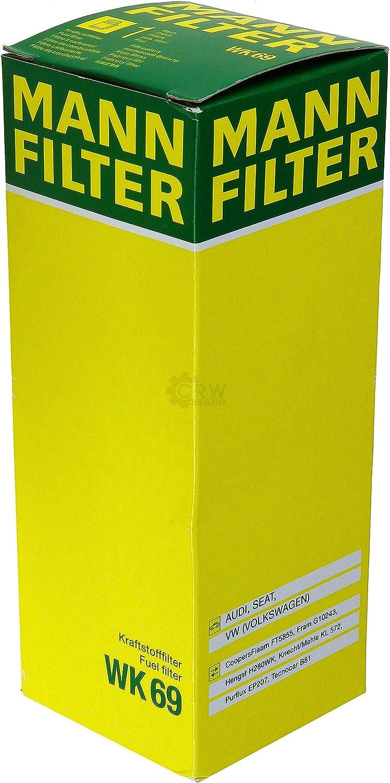 MANN-FILTER Inspektions Set Inspektionspaket Innenraumfilter Kraftstofffilter Luftfilter /Ölfilter
