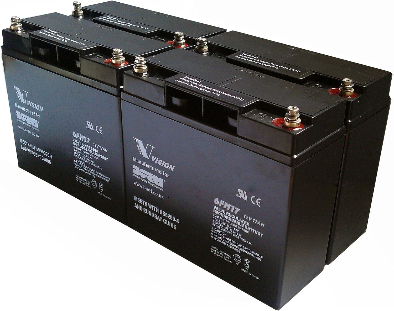 APC RBC43 Battery Replacement Kit