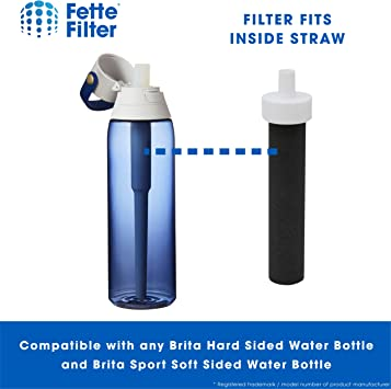 ITS PURE 10 Packs Bottle Filter Replacement BB06 Bottle Water Filter Compatible with Brita Brita Hard Sided and Sport Bottle