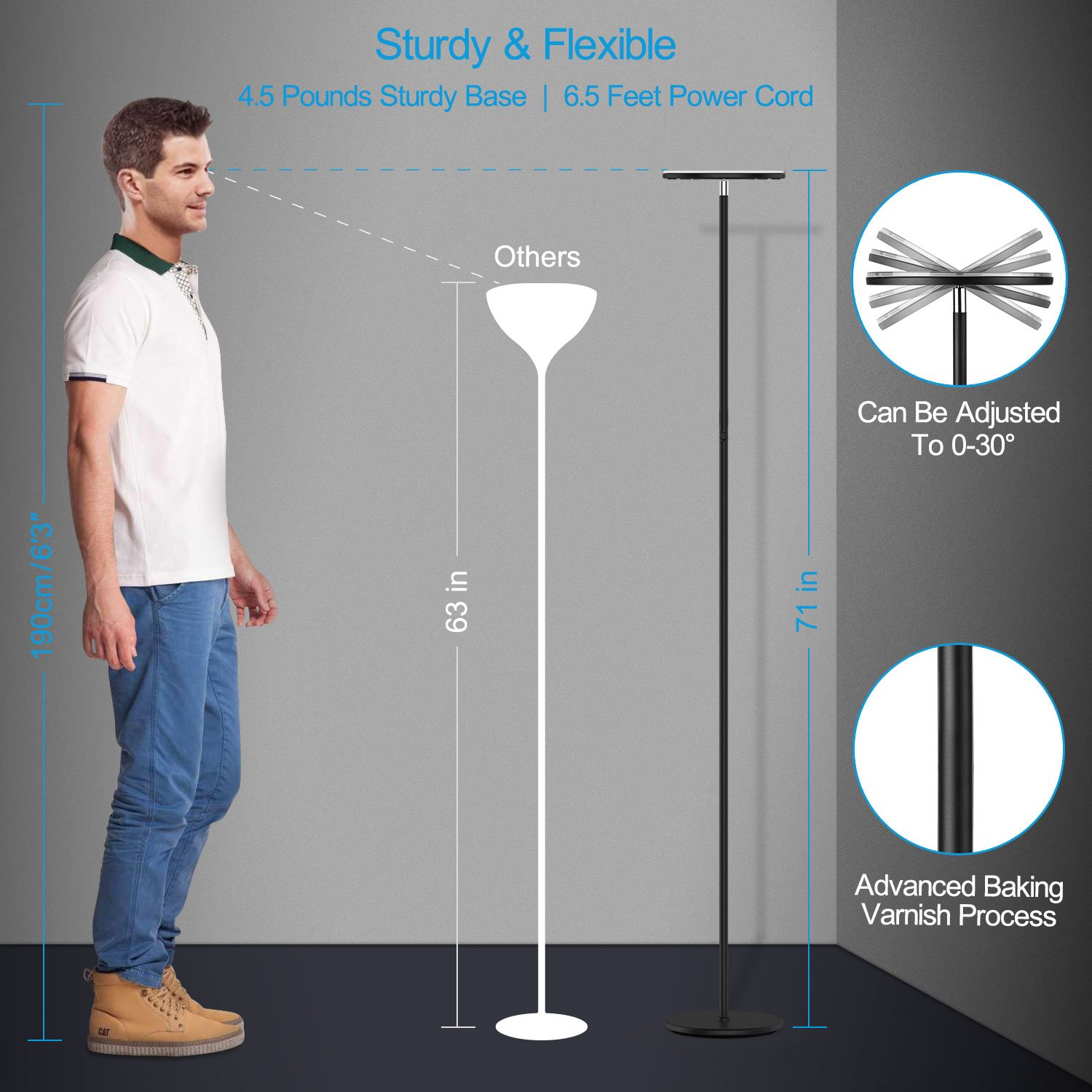 Vacnite LED Torchiere Floor Lamp, Smart-Touch-Dimming, 71-Inch,36-Watt,Super Bright Warm White for Bedroom Living Room Office - Simple Streamlining Black by VACNITE (Image #4)