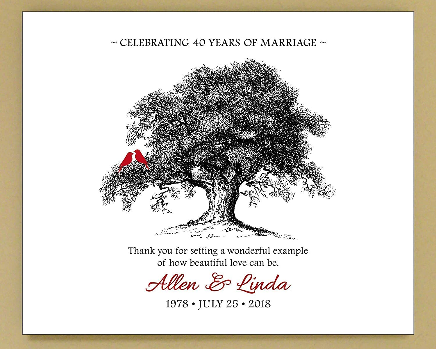 40th Wedding Anniversary Gift.40th Wedding Anniversary Gift For Mom Dad Couple Personalized 40 Year Ruby Anniversary Art Print