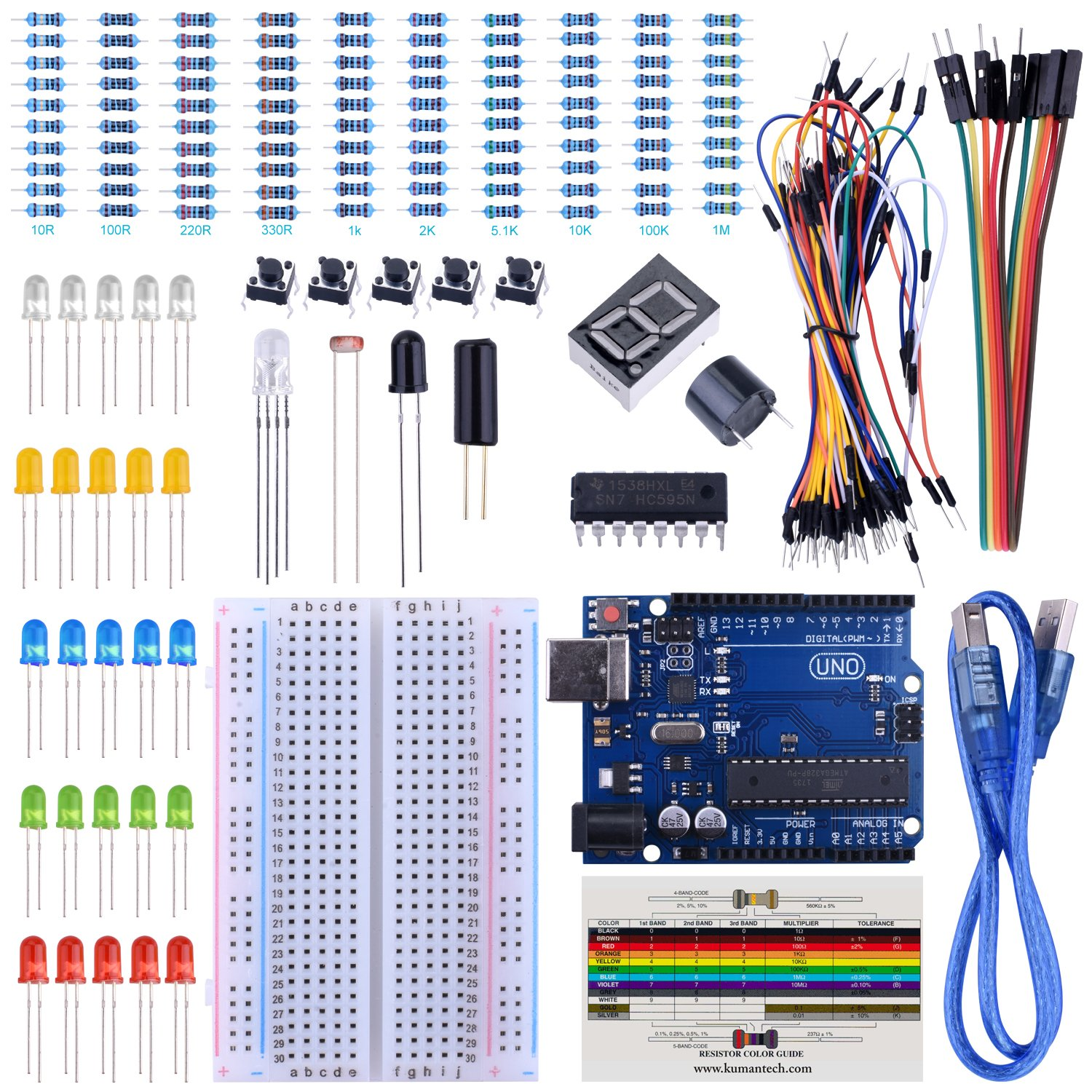 1 Digit 7-Segment Display Breadboard Resistance Card Frame Sensor UNIROI UNO Starter Kit for Arduino with Free Tutorials 147 Items with case 65 Jumper Wire and Buzzer UA002