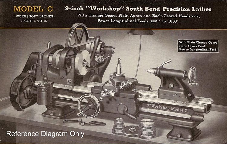 South Bend Lathe Rebuild Kit - 9