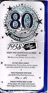 Blue Male 80th Birthday Card
