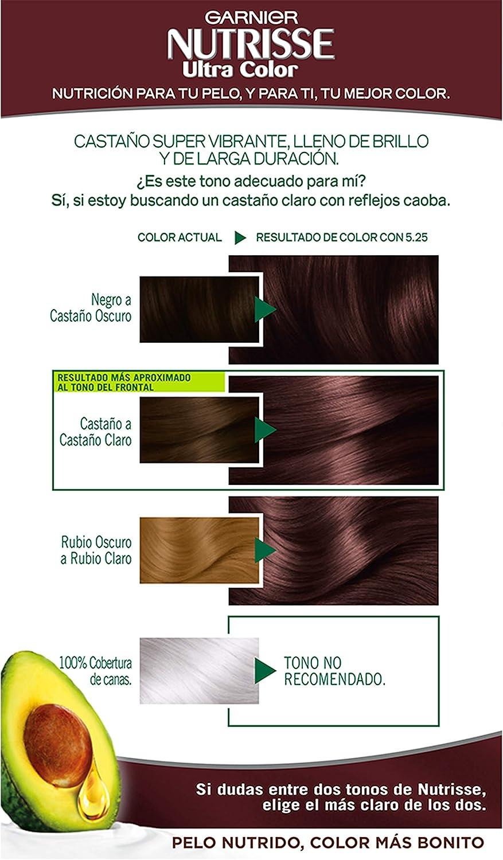 Garnier Nutrisse Creme coloración permanente con mascarilla ...