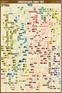Norse Mythology Family Tree Poster: Amazon co uk: UsefulCharts
