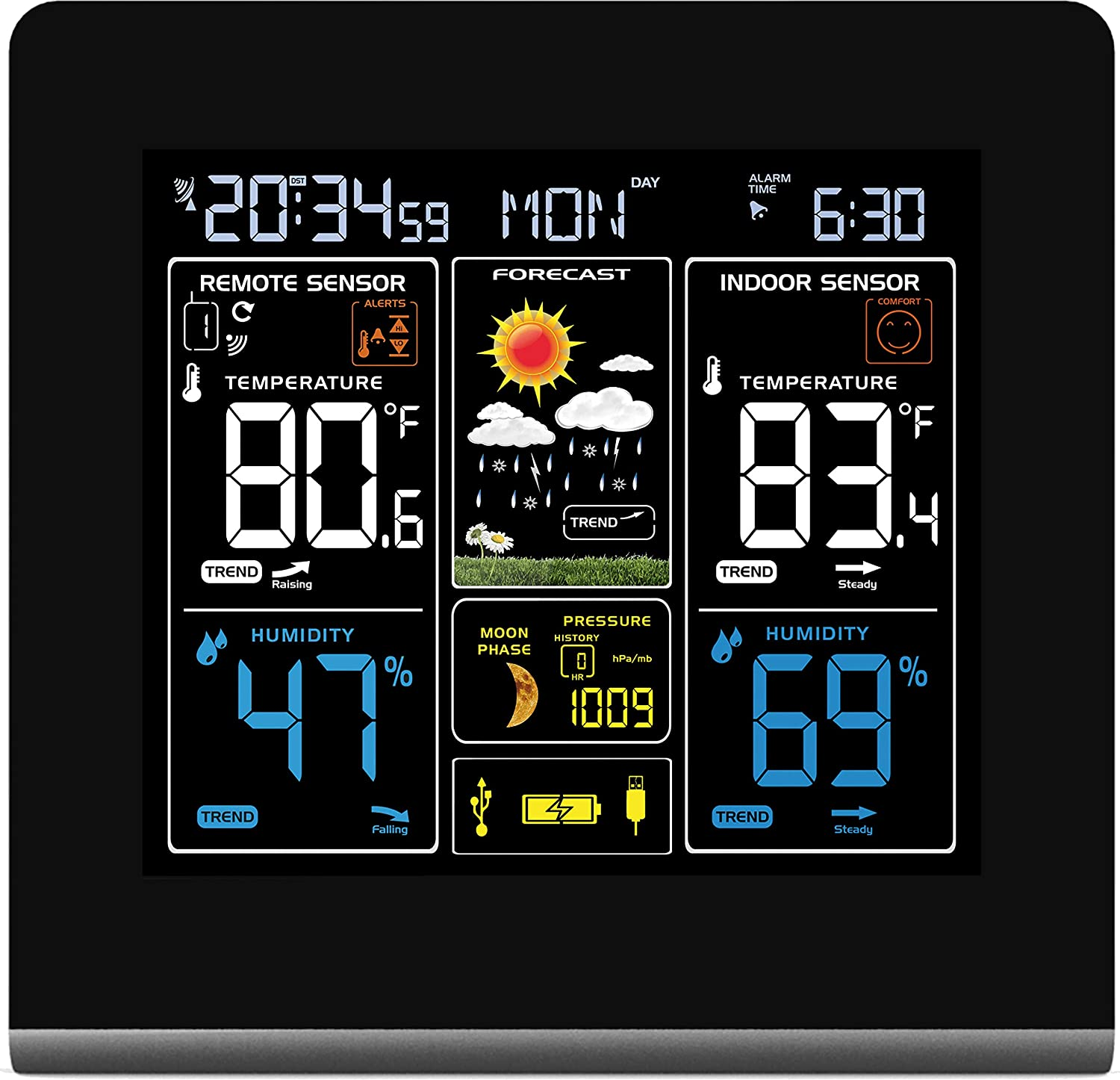 Wall-mountable Wireless Weather Station with Colour High Definition  Display, USB Charging Port, Alarms, Weather Forecasting/Temperature Display  and