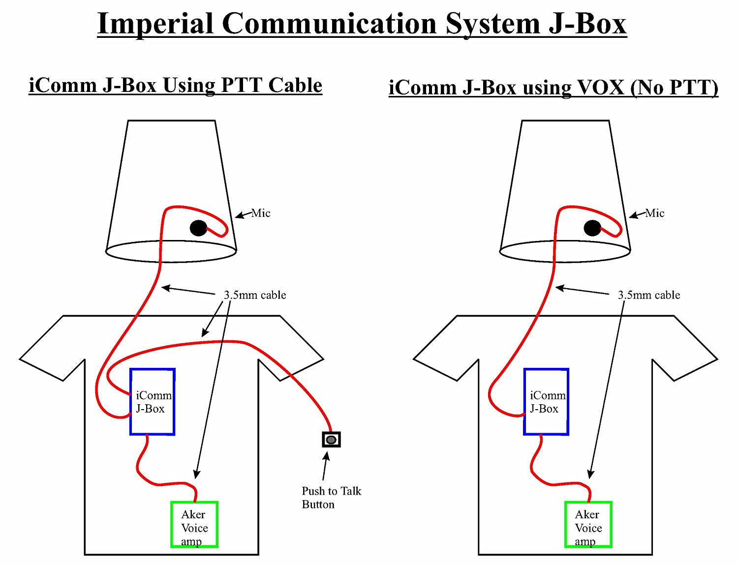 voicebooster icomm imperial communication system static burst rh amazon ca