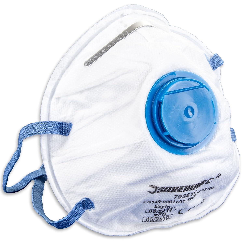 2x Comfortable FFP2 Moulded & Valved Dust Respirator Face Masks White Hinge