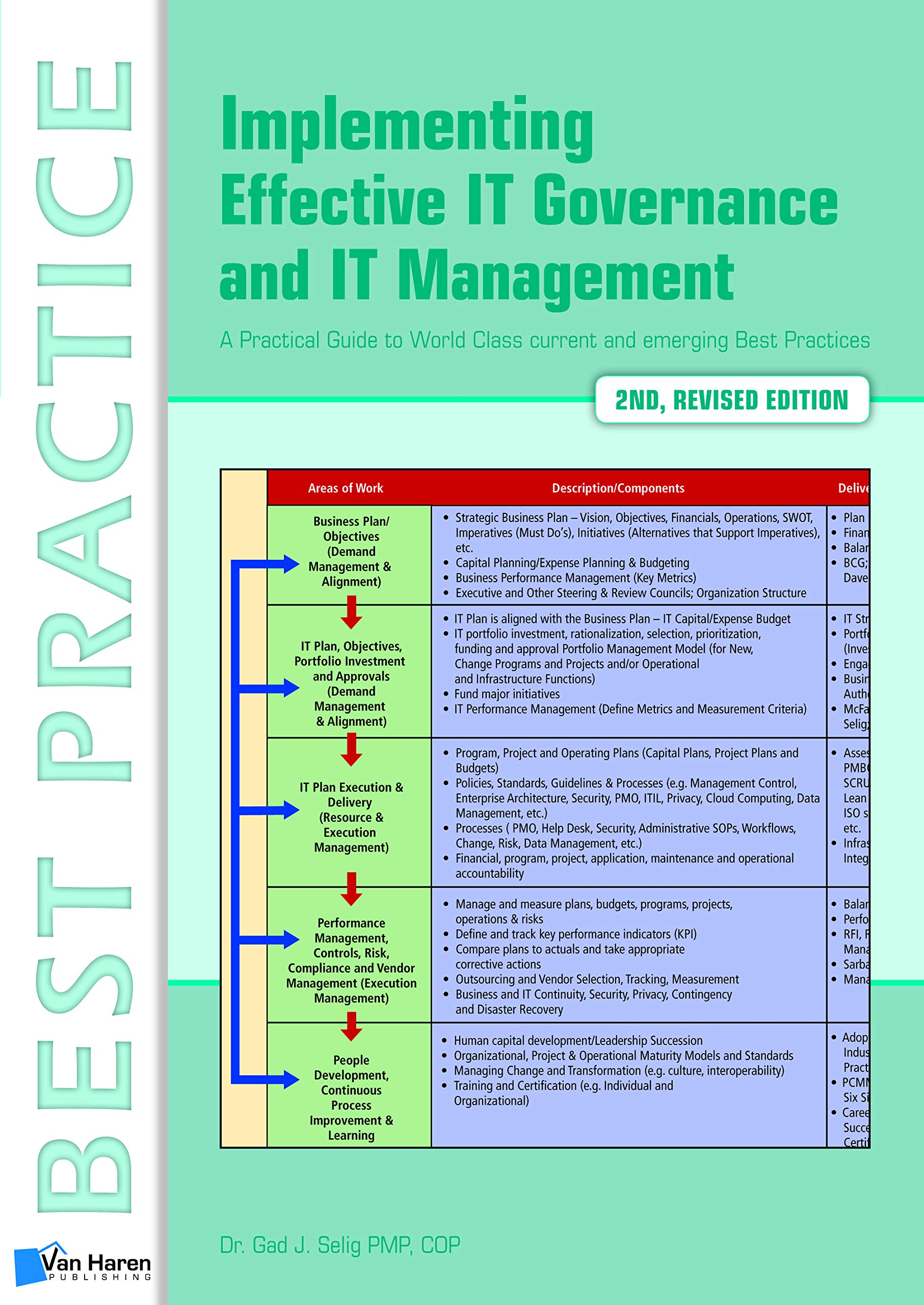 Download Implementing Effective It Governance And It Management pdf