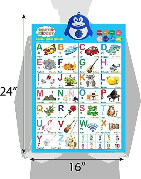Numbers LVAP Bilingual Talking Poster: Music Perfect Educational ...