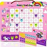 PutskA Potty-Training-Magnetic-Reward-Chart for Toddlers - Potty Chart with Multicolored Emoji & Star Stickers – Motivational Toilet Training for Girls (Unicorn Theme)
