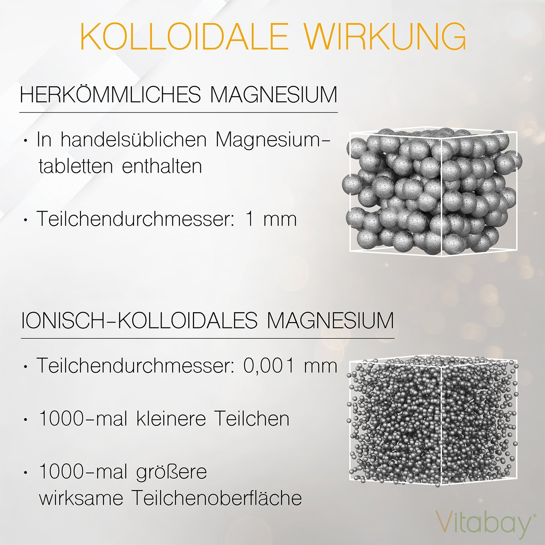 Magnesio coloidal 50 PPM - altamente concentrado (nivel de ...
