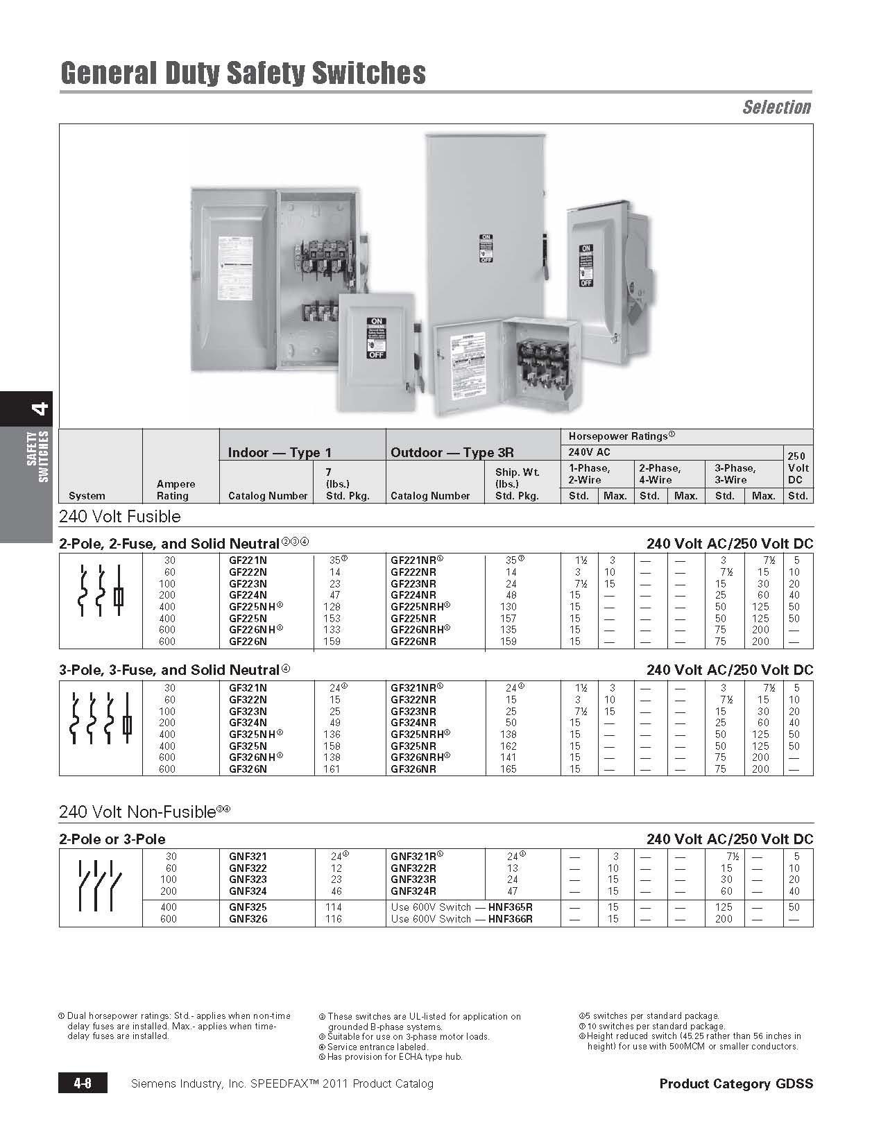 SIEMENS GF221NU 30 Amp, 2 Pole, 240-Volt, Cartridge Fused, General Duty, W/N Indoor Rated by Siemens (Image #3)