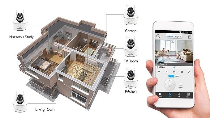 Swann Cámara de Seguridad Wi-Fi de Paneo Horizontal y Vertical 1080p Full HD con Audio y Control Remoto vía Aplicación: Amazon.es: Electrónica