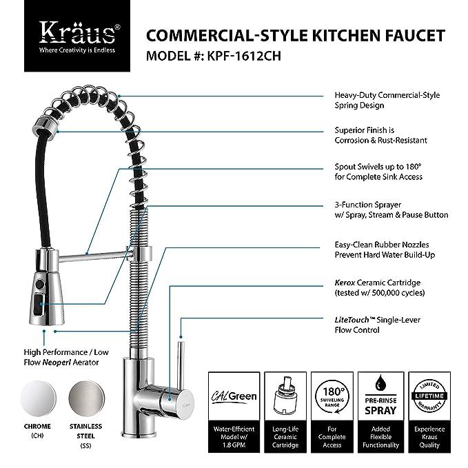Kraus khf203 - 33-kpf1612-ksd30ch 33 pulgadas granja doble cuenco fregadero de cocina de acero inoxidable con acabado cromado grifo de la cocina y ...