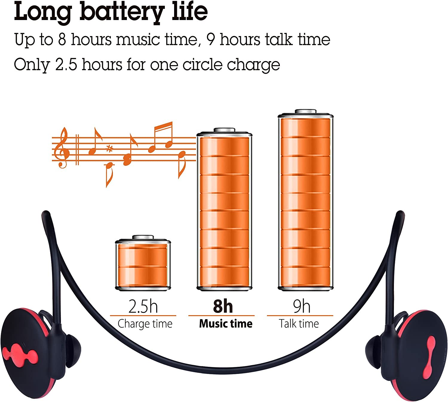 battery life on Avantree Bluetooth headphones for running
