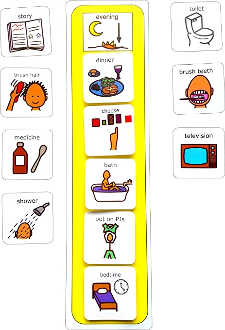Simboli Per La Comunicazione Tramite Immagini Per Ragazzi Autistici