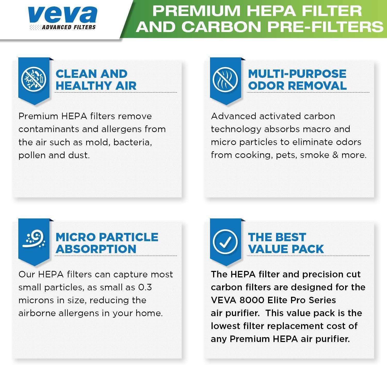 VEVA 8000 Elite Pro Serie purificador de Aire Paquete de Valor de ...