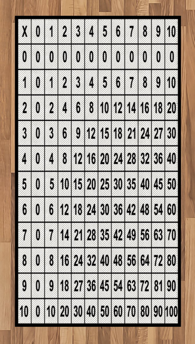 Lunarable Mathematics Classroom Area Rug, Multiplication Table in Black and White Education Learning School, Flat Woven Accent Rug for Living Room Bedroom Dining Room, 2.6 x 5 FT, Black White