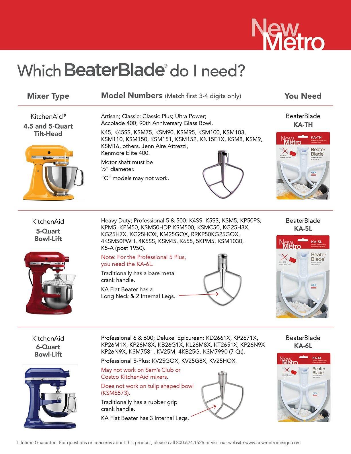Original BeaterBlade for KitchenAid 6-Quart Bowl Lift Mixer, KA-6L, White, Made in USA by New Metro Design (Image #6)