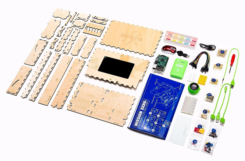 Состав набора Piper Kit